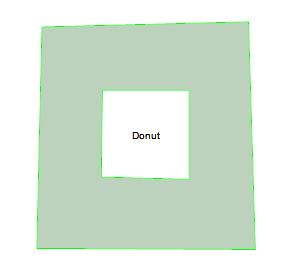 Drawing a GIS polygon with a hole (ie, a lake, or inholding)